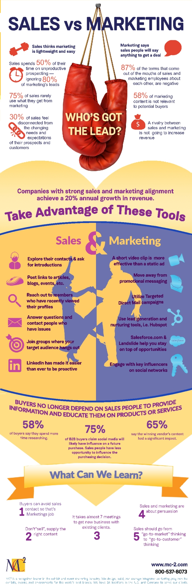 MC2_Sales_vs_Marketing_Infographic-cmm