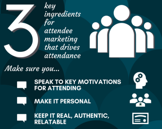 How to Grow Attendance Series Small Graphic 2